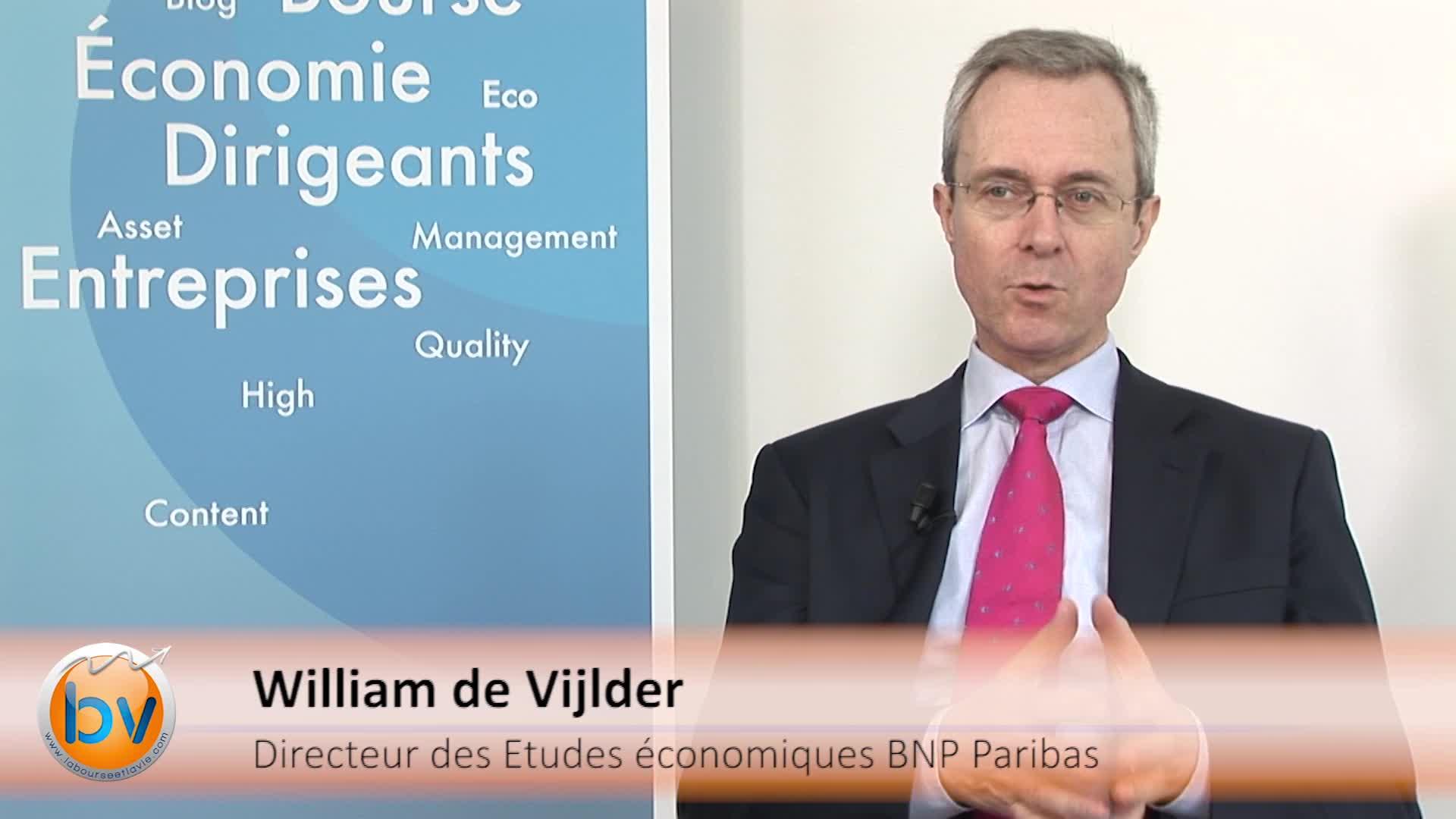 """William de Vijlder Directeur des Etudes économiques BNP Paribas : """"Les marchés reflètent surtout l'inquiétude grandissante des investisseurs"""" : Perspectives économiques et stratégie d'investissement"""